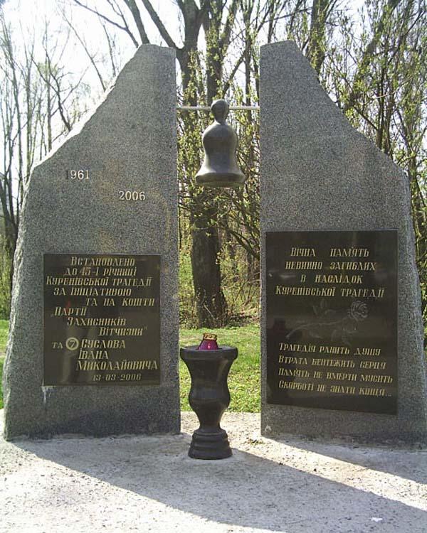 Памятник погибшим - Киев